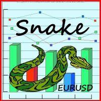 Snake EURUSD
