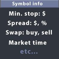 Information panel for traders