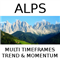 Alps Multi timeframes trend and momentum indicator