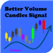 VSAs Candle Color Signal