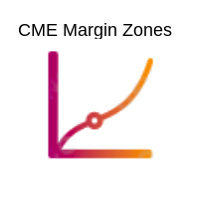 CME Exchange margin zones