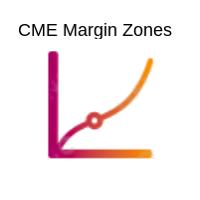 CME Exchange margin zones