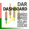 Daily Average Retracement Dashboard