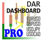 Daily Average Retracement Dashboard PRO
