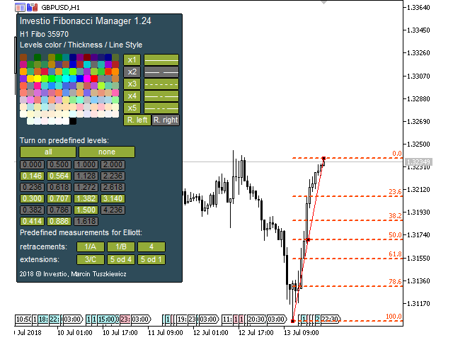 Fibonacci Manager by Investio