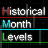 Historical Month Levels