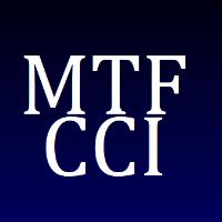 Multi Time Frame CCI Indicator