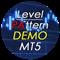 LevelPAttern MT5 Demo