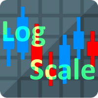 Logarithmic Scale Chart