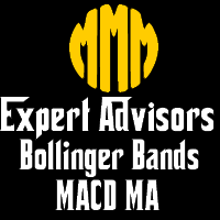 MMM Bollinger Bands MACD and MA