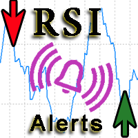 RSI Alerts with Arrows