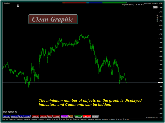 Max trading system