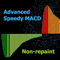 Advanced Speedy MACD