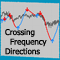 Crossing Frequency Directions