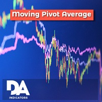 Moving Pivot Average