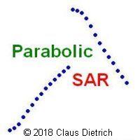 Parabolic SAR plus
