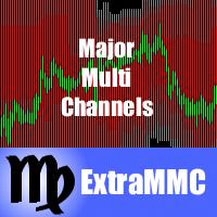ExtraMajorMultiChannels