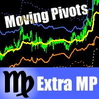 ExtraMovingPivots