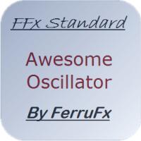FFx Awesome Oscillator