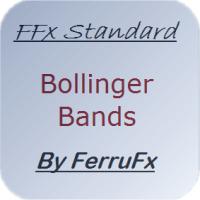FFx Bollinger Bands