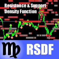 ResistanceAndSupportDensityFunction