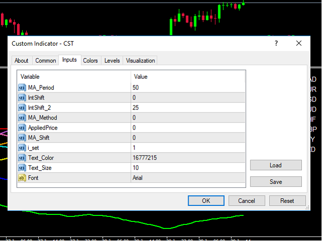 buy the currency strength tracker technical indicator for