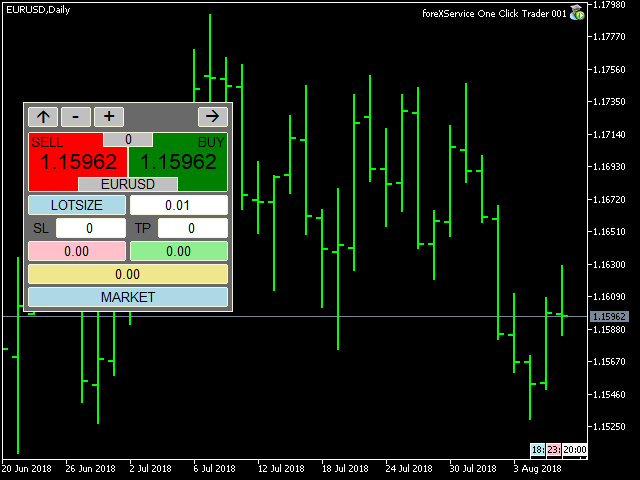 One Click Trader MT5 Demo