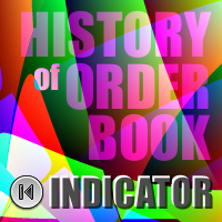 OrderBook Cumulative Indicator