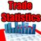 TradeStatistics