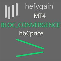 Bloc Convergence Price