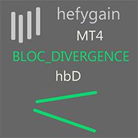 Bloc Divergence