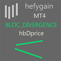 Bloc Divergence Price