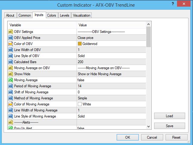 AFX OBV Trendline