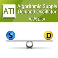 Algorithmic Supply Demand Oscillator MT4