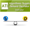 Algorithmic Supply Demand Oscillator MT4