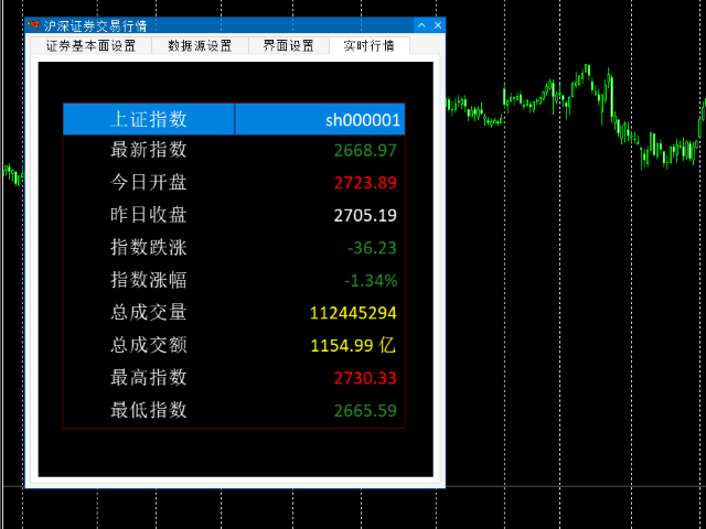 China Stock Exchange Market Utility
