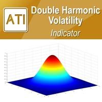 Double Harmonic Volatility Indicator MT4