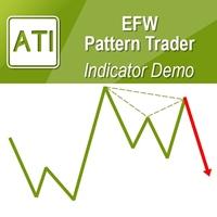 EFW Pattern Trader MT4 Demo