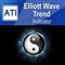 Elliott Wave Trend MT4