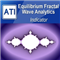 Equilibrium Fractal Wave Analytics MT4