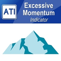 Excessive Momentum Indicator MT4