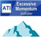 Excessive Momentum Indicator MT4