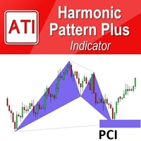 Harmonic Pattern Plus MT5