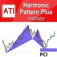 Harmonic Pattern Plus MT5