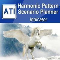 Harmonic Pattern Scenario Planner MT4