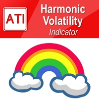 Harmonic Volatility Indicator MT5