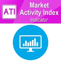 Market Activity Index MT4