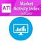 Market Activity Index MT4