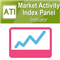 Market Activity Index Panel MT4