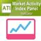 Market Activity Index Panel MT4